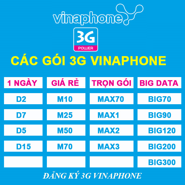 Đăng ký 3G tháng Vinaphone - Với nhiều gói cước hấp dẫn