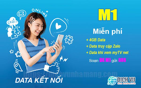 Đăng ký gói M1 Vinaphone - Ưu đãi 4GB + Miễn phí Data Zalo